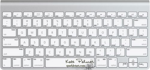 KATES COPIC KEYBOARD (3)