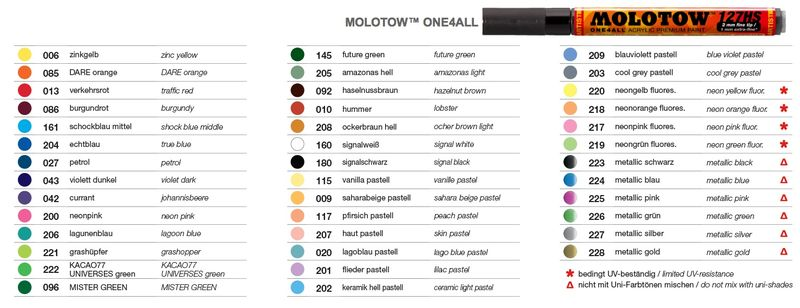 Molotow 2mm marker color chart