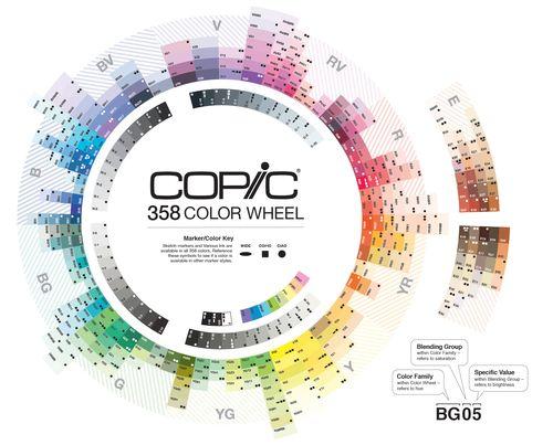 2014-copic-color-wheel